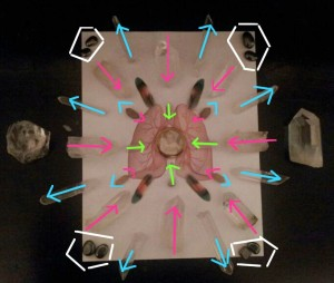 crystal grid ideas
