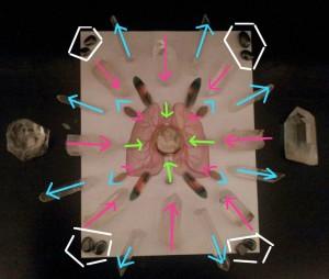 crystal grid ideas