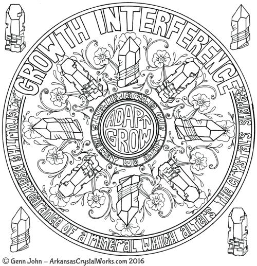 GROWTH-INTERFERENCE Crystal Mandalas: Anatomy and Physiology of Quartz Crystals by Genn John
