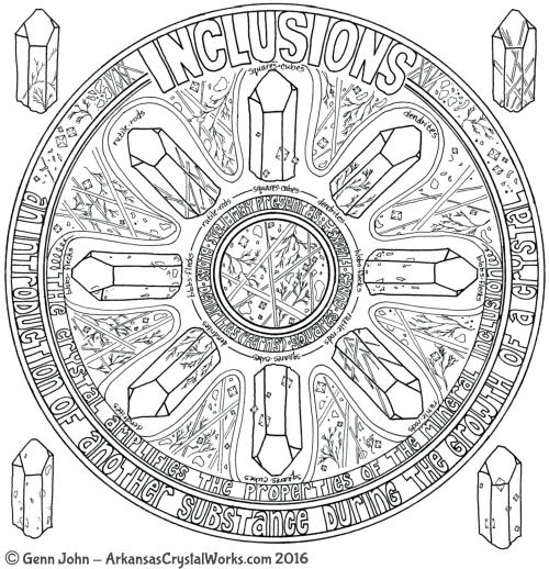 INCLUDED Crystal Mandalas: Anatomy and Physiology of Quartz Crystals by Genn John