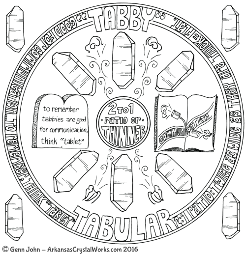 TABBY Crystal Mandalas: Anatomy and Physiology of Quartz Crystals by Genn John