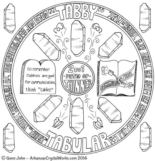 TABBY Crystal Mandalas: Anatomy and Physiology of Quartz Crystals by Genn John