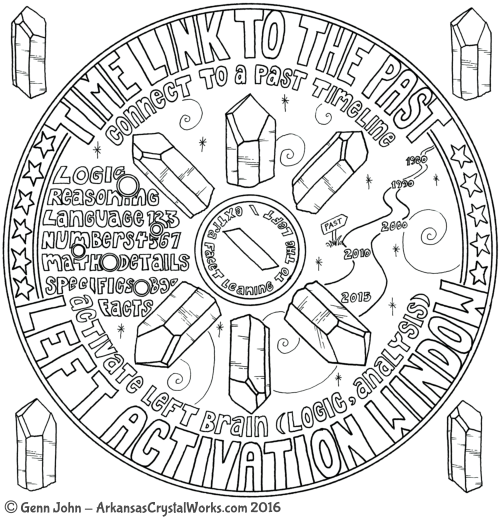 WINDOW-LEFT ACTIVATION Crystal Mandalas: Anatomy and Physiology of Quartz Crystals by Genn John