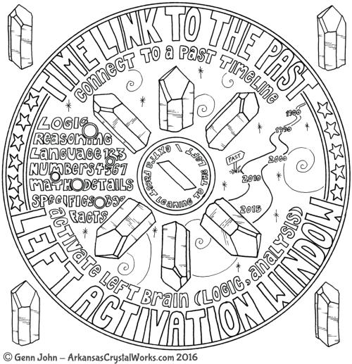 WINDOW-LEFT ACTIVATION Crystal Mandalas: Anatomy and Physiology of Quartz Crystals by Genn John