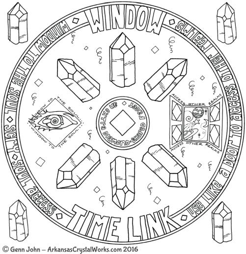 WINDOW Crystal Mandalas: Anatomy and Physiology of Quartz Crystals by Genn John